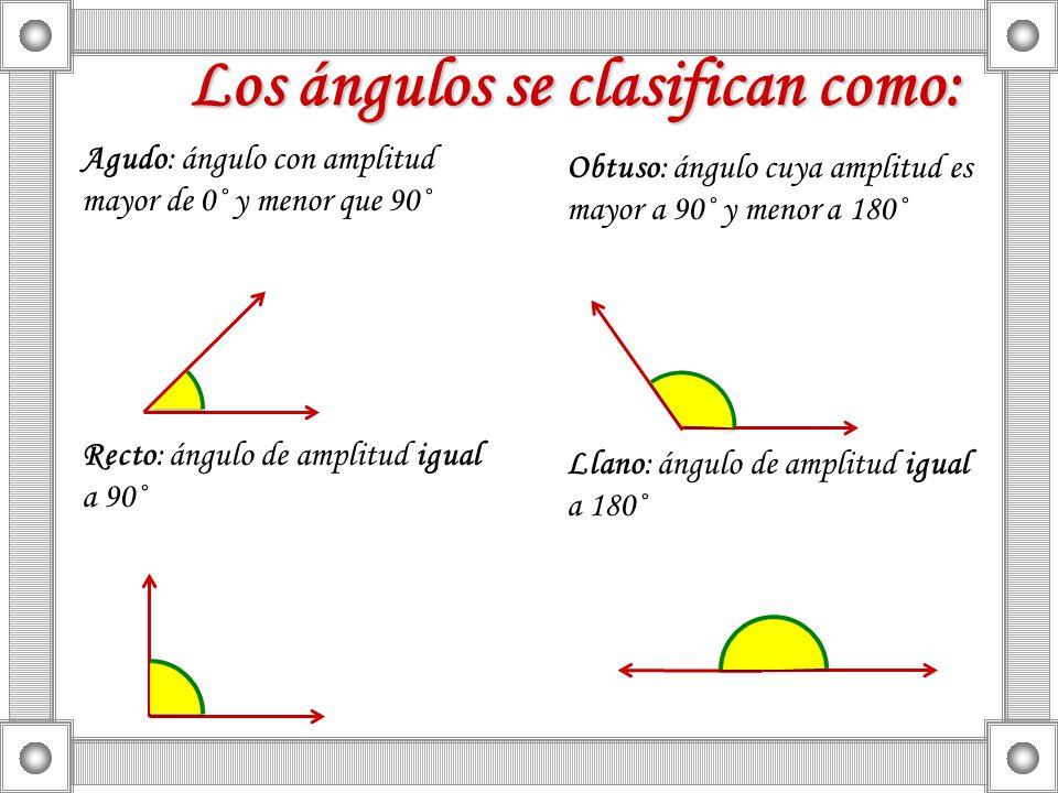 Los ángulos se clasifican como: