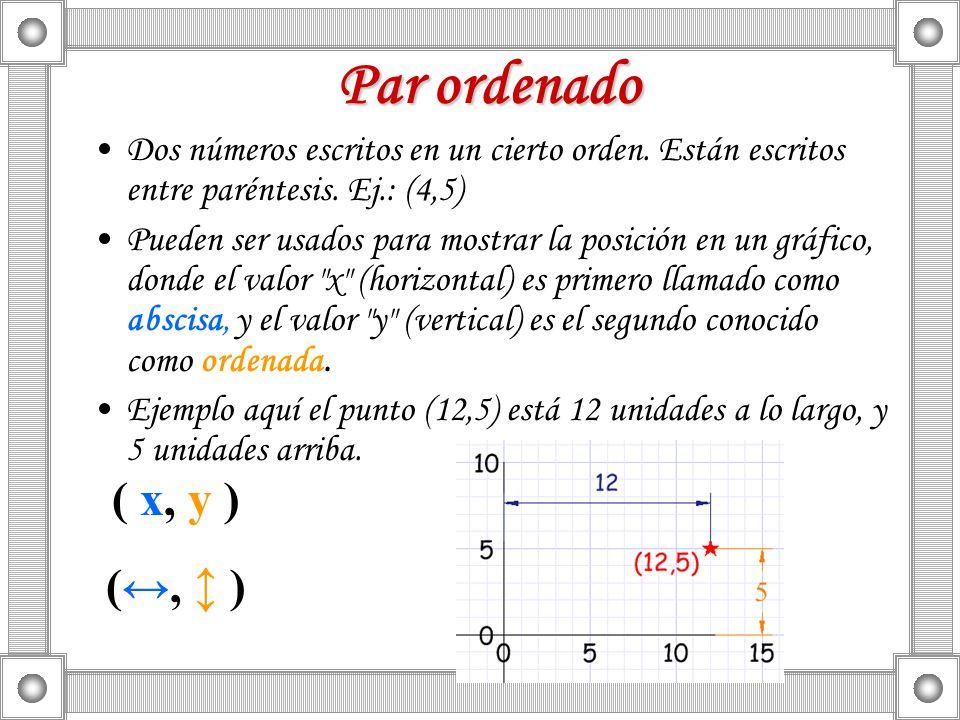 Par ordenado Dos números escritos en un cierto orden. Están escritos entre paréntesis. Ej.: (4,5)