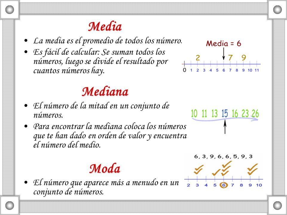 Media Mediana Moda La media es el promedio de todos los números.