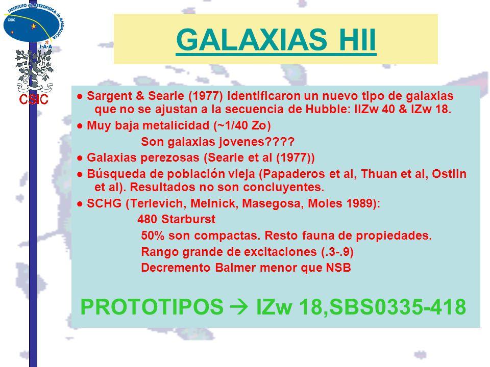 GALAXIAS HII● Sargent & Searle (1977) identificaron un nuevo tipo de galaxias que no se ajustan a la secuencia de Hubble: IIZw 40 & IZw 18.
