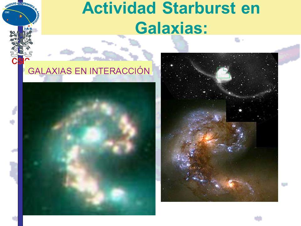 Actividad Starburst en Galaxias: