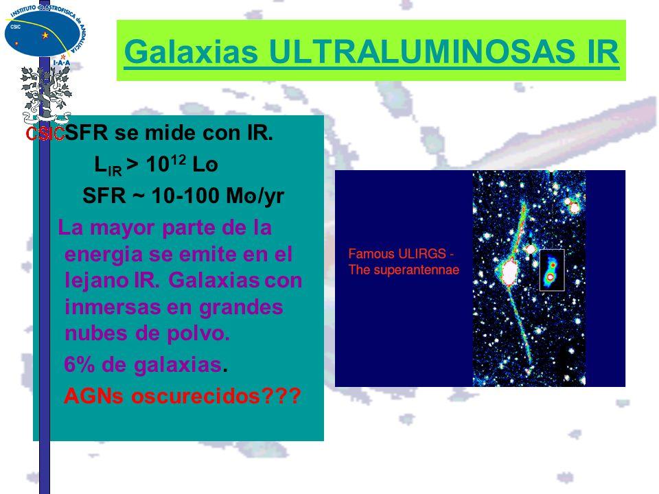 Galaxias ULTRALUMINOSAS IR