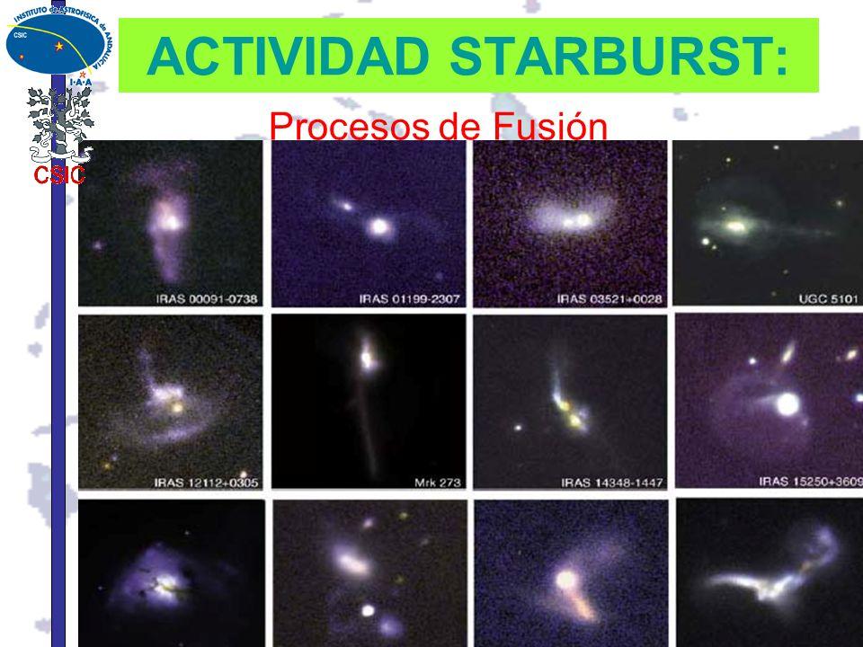 ACTIVIDAD STARBURST: Procesos de Fusión