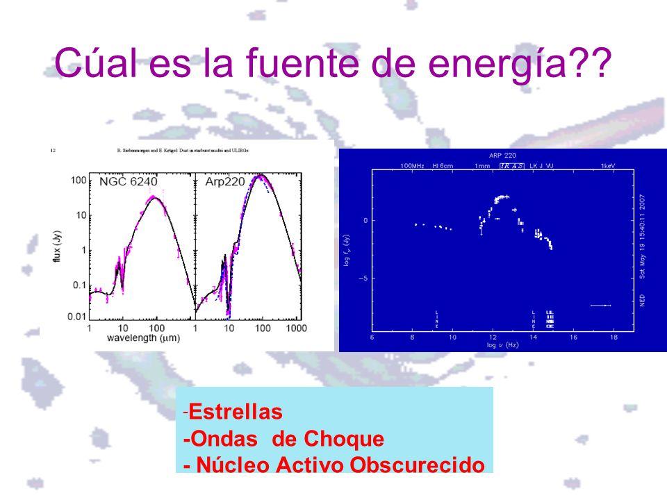 Cúal es la fuente de energía