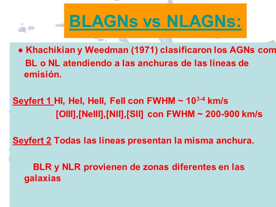 BLAGNs vs NLAGNs: ● Khachikian y Weedman (1971) clasificaron los AGNs como. BL o NL atendiendo a las anchuras de las líneas de emisión.