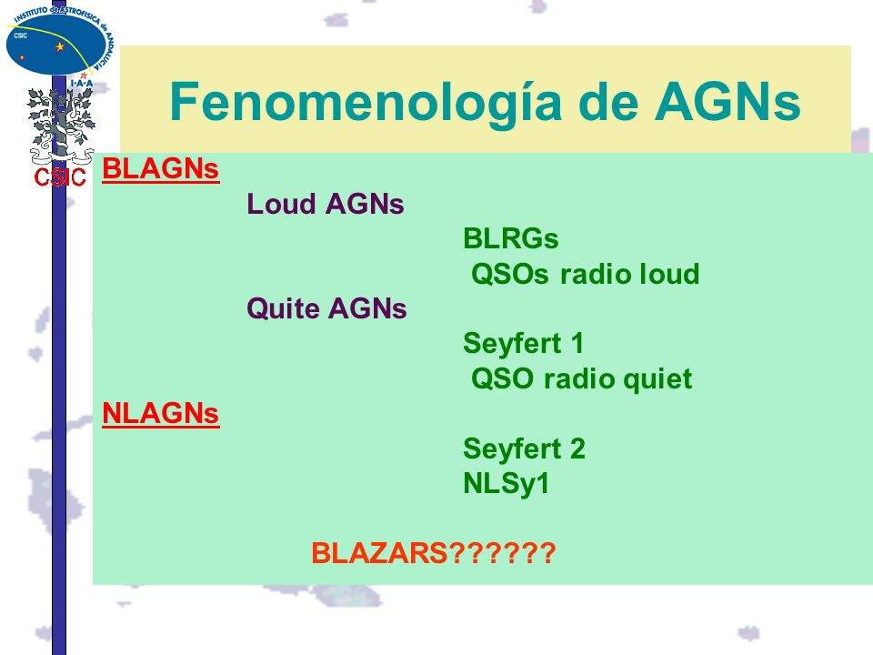 Fenomenología de AGNs BLAGNs Loud AGNs BLRGs QSOs radio loud