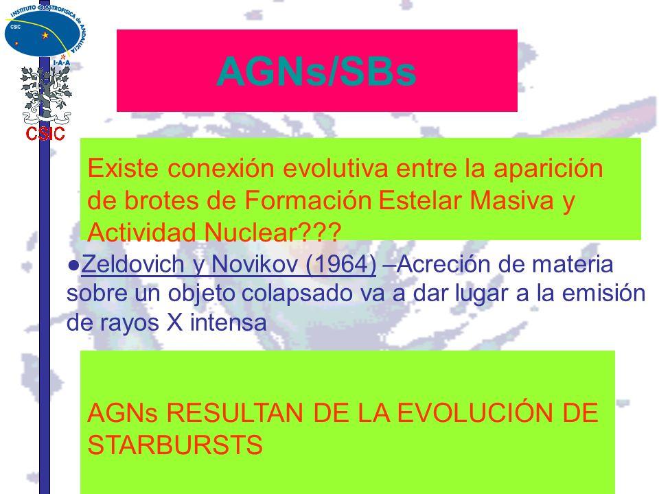 AGNs RESULTAN DE LA EVOLUCIÓN DE STARBURSTS