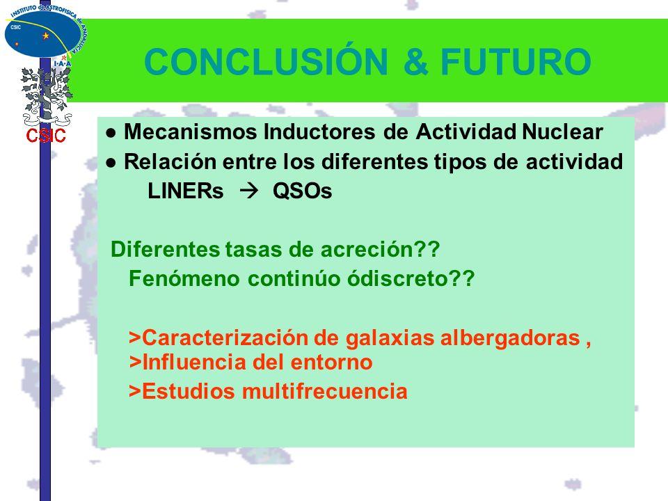 CONCLUSIÓN & FUTURO ● Mecanismos Inductores de Actividad Nuclear
