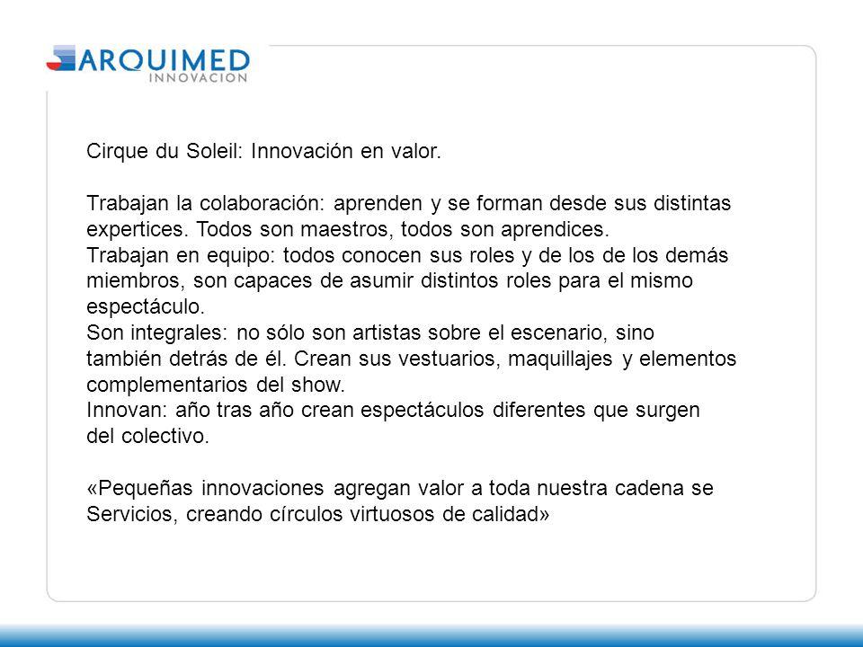 Cirque du Soleil: Innovación en valor.