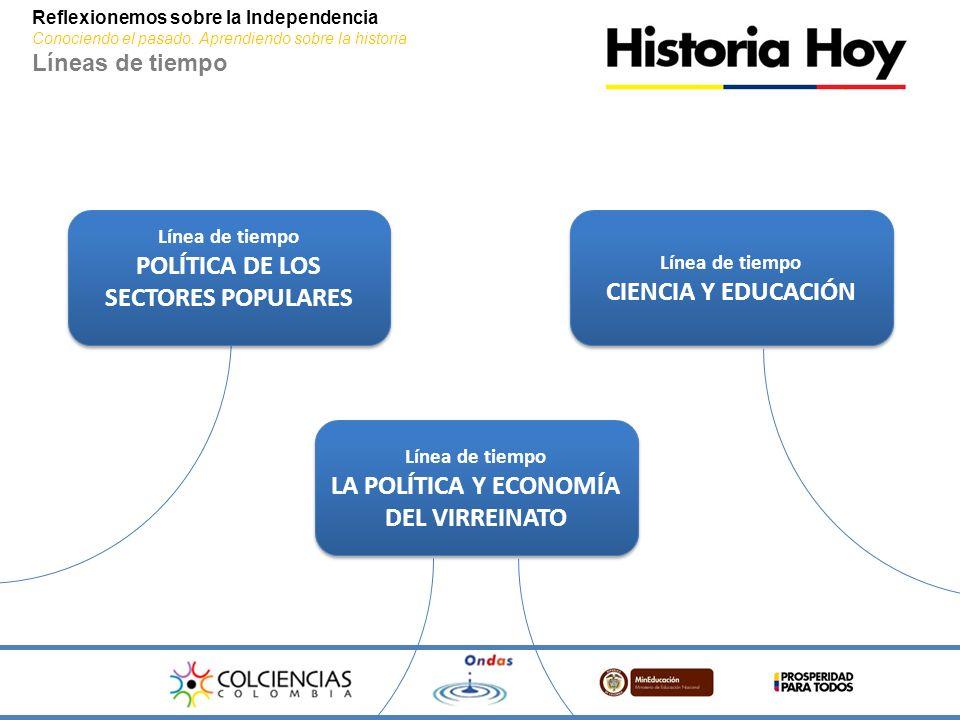 LA POLÍTICA Y ECONOMÍA DEL VIRREINATO