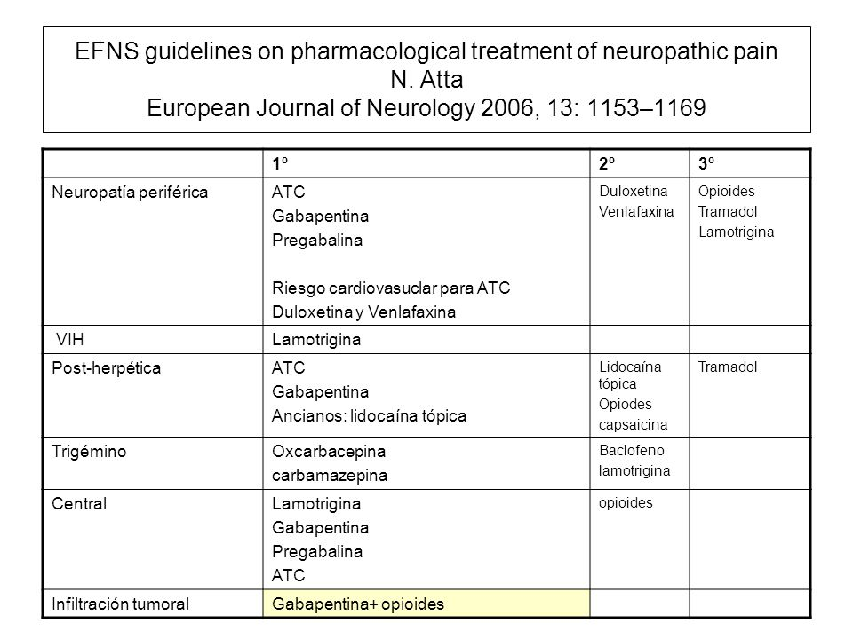 EFNS guidelines on pharmacological treatment of neuropathic pain N