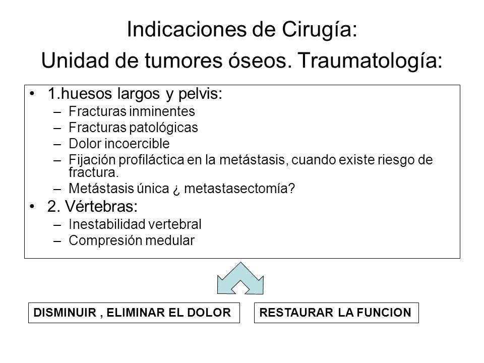 Indicaciones de Cirugía: Unidad de tumores óseos. Traumatología: