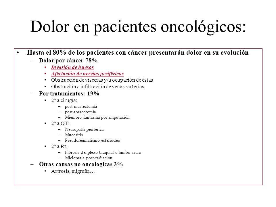 Dolor en pacientes oncológicos: