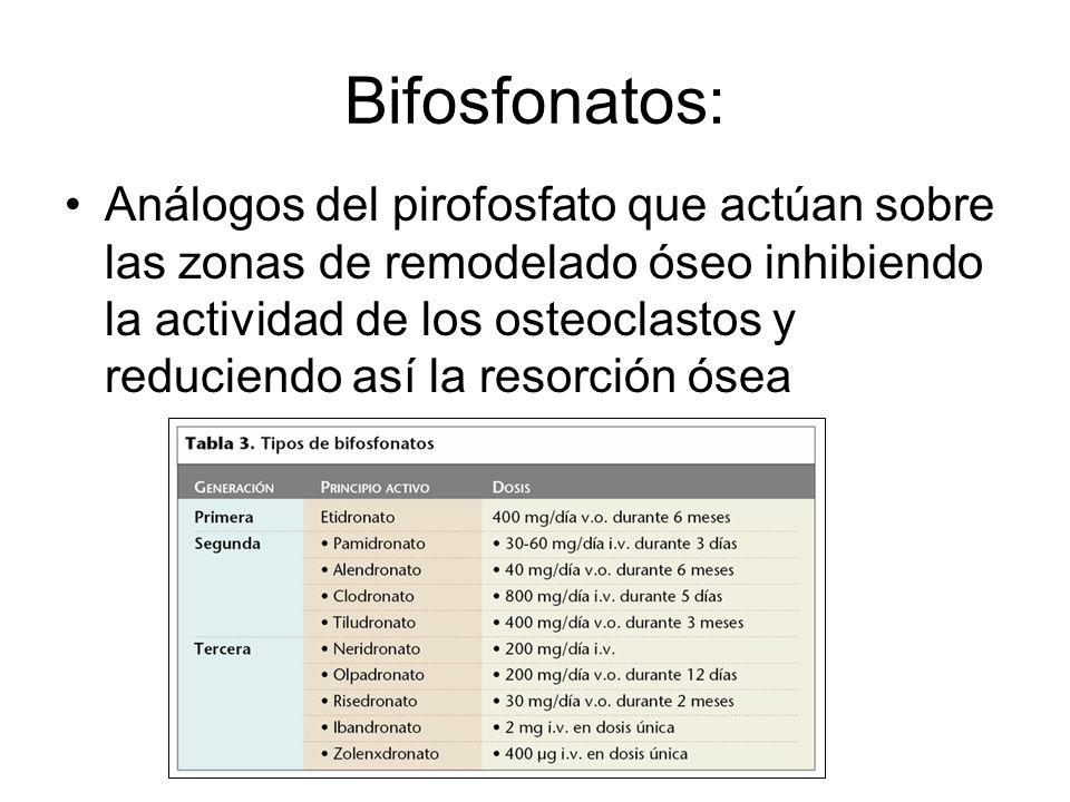 Bifosfonatos: