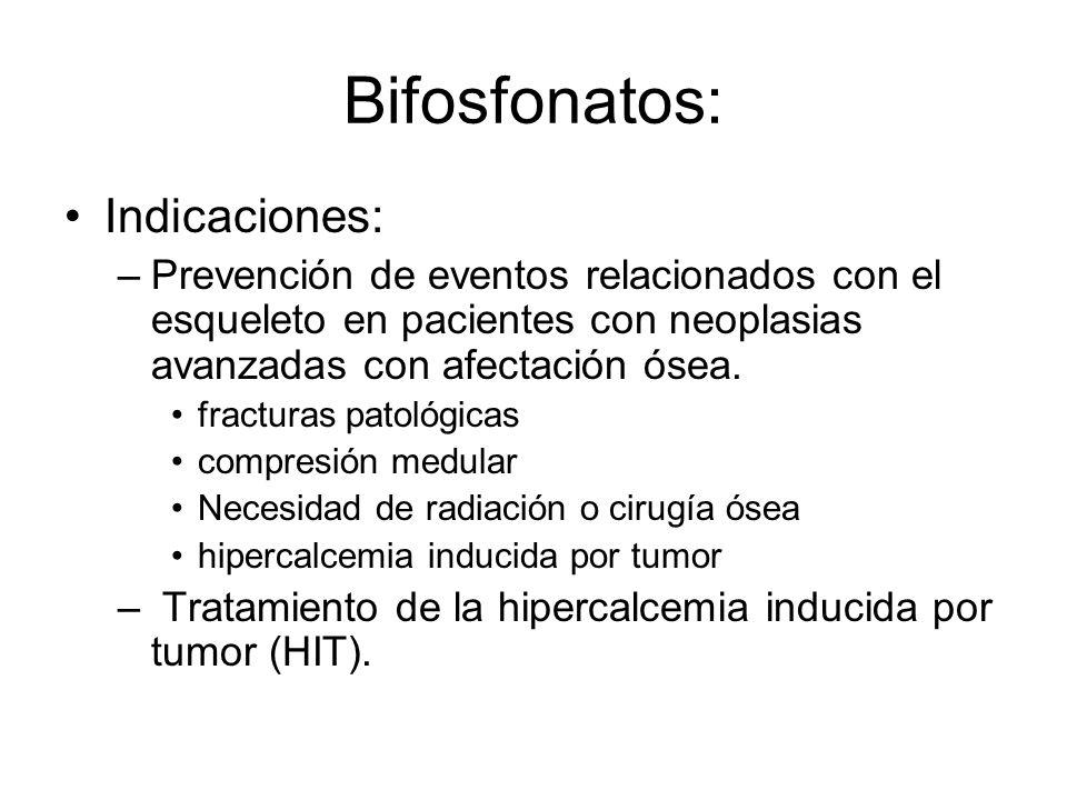 Bifosfonatos: Indicaciones: