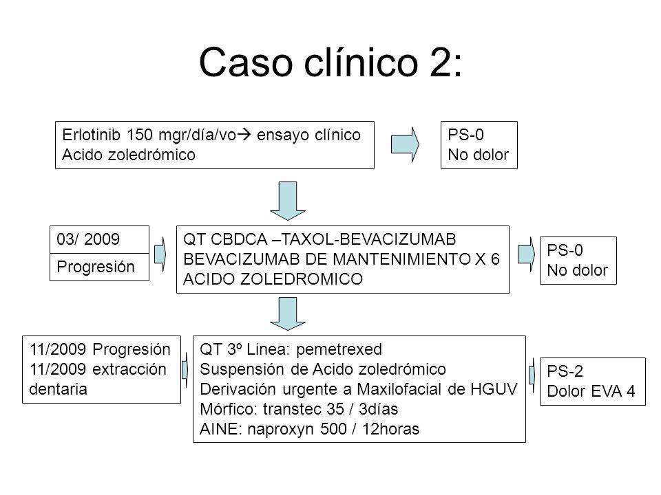 Caso clínico 2: Erlotinib 150 mgr/día/vo ensayo clínico