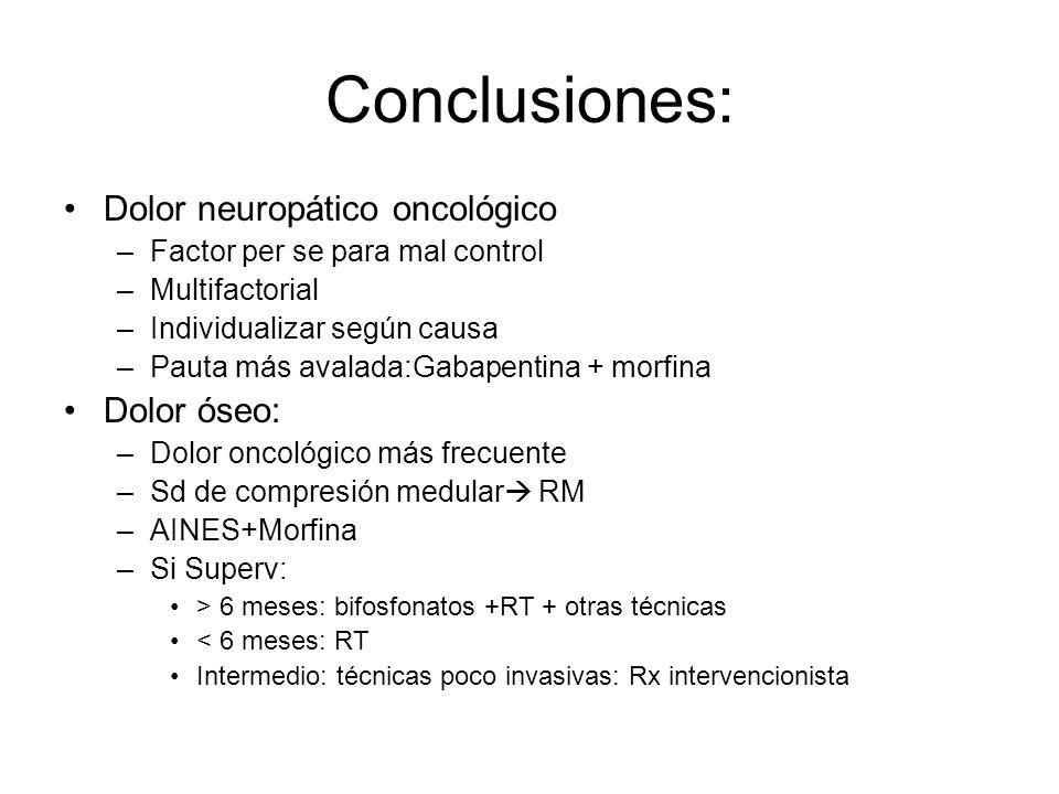 Conclusiones: Dolor neuropático oncológico Dolor óseo: