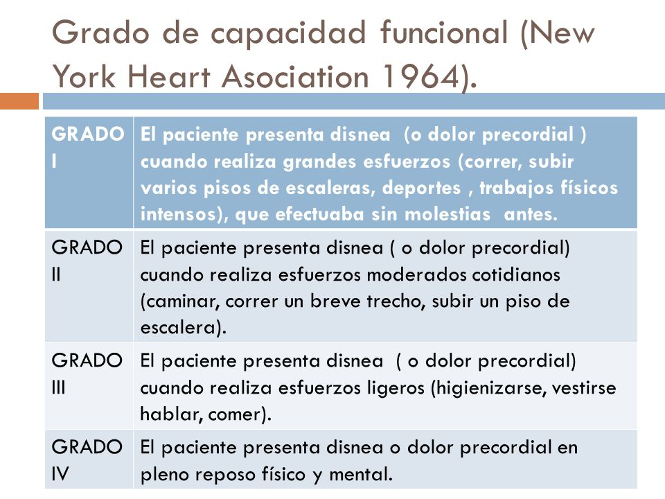 Grado de capacidad funcional (New York Heart Asociation 1964).