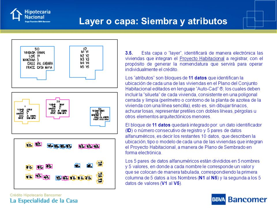 Layer o capa: Siembra y atributos