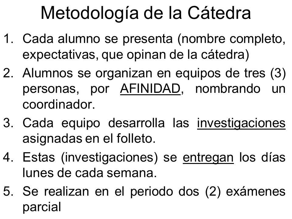 Metodología de la Cátedra