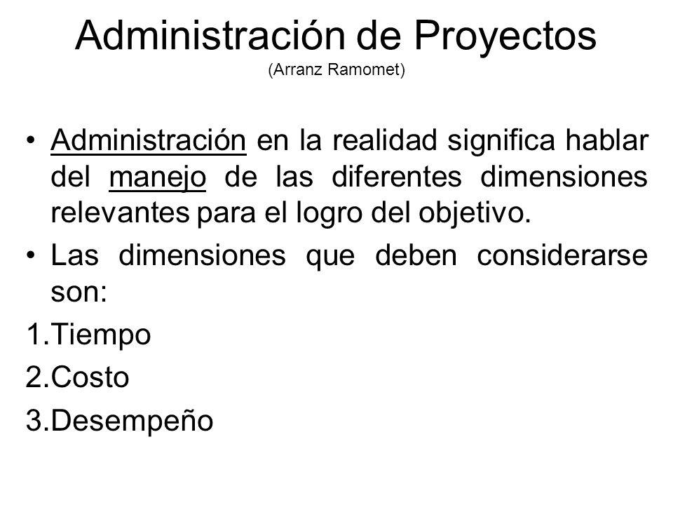 Administración de Proyectos (Arranz Ramomet)