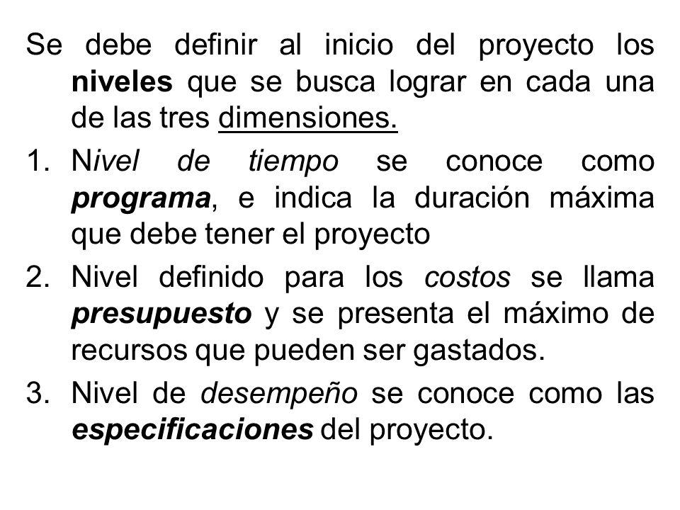 Se debe definir al inicio del proyecto los niveles que se busca lograr en cada una de las tres dimensiones.
