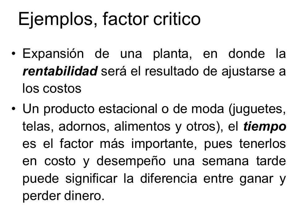 Ejemplos, factor critico