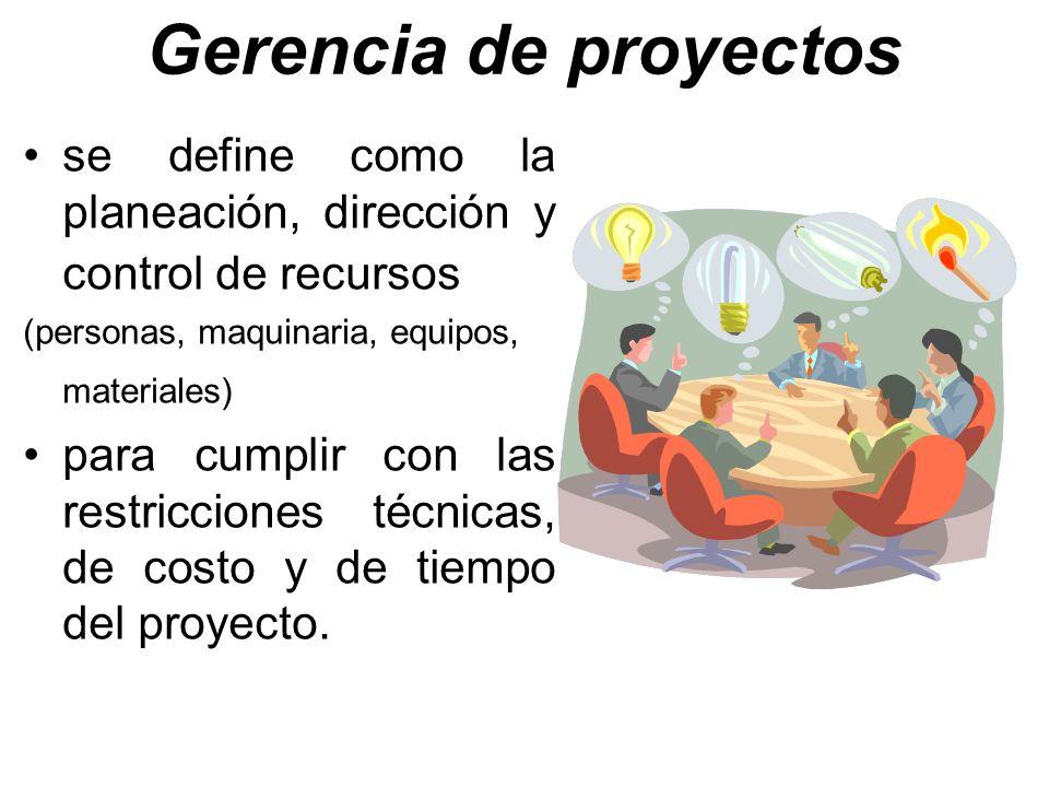 Gerencia de proyectos se define como la planeación, dirección y control de recursos. (personas, maquinaria, equipos, materiales)