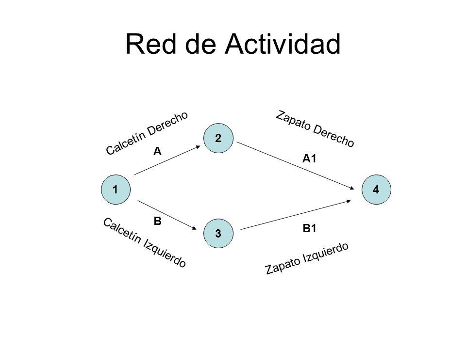 Red de Actividad Zapato Derecho Calcetín Derecho 2 A B A1 B1 1 4 3