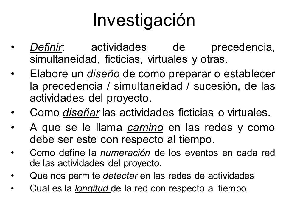 Investigación Definir: actividades de precedencia, simultaneidad, ficticias, virtuales y otras.