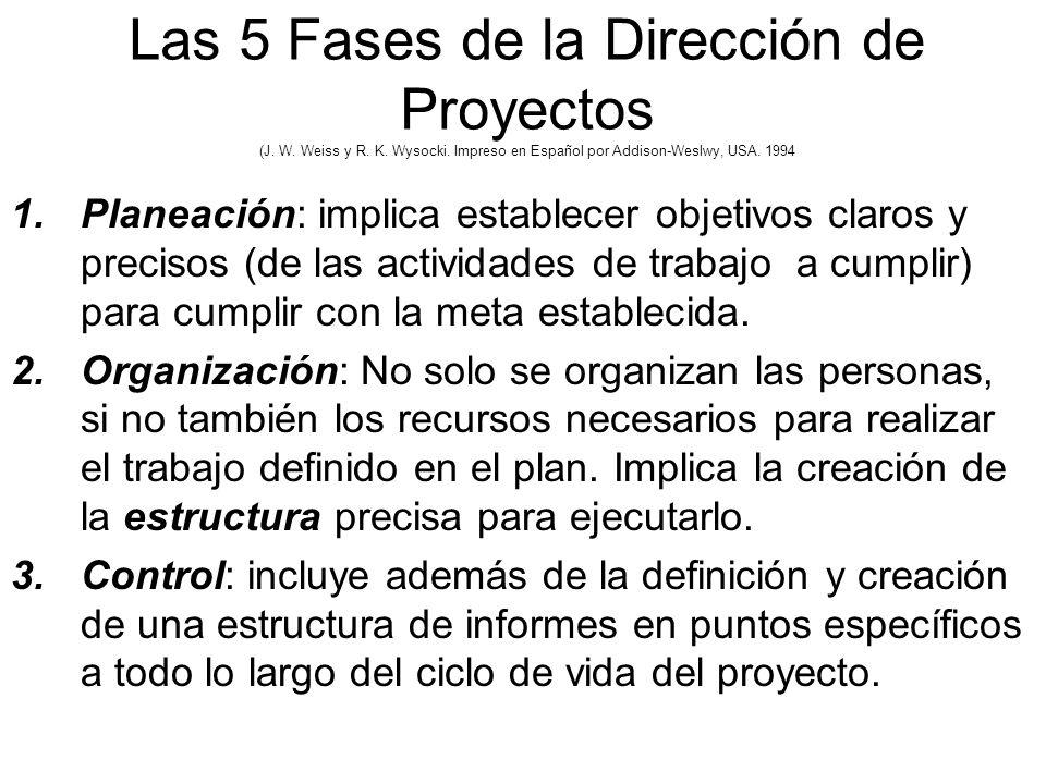 Las 5 Fases de la Dirección de Proyectos (J. W. Weiss y R. K. Wysocki
