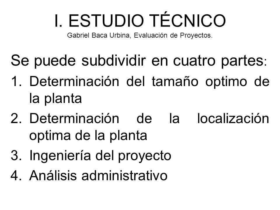I. ESTUDIO TÉCNICO Gabriel Baca Urbina, Evaluación de Proyectos.
