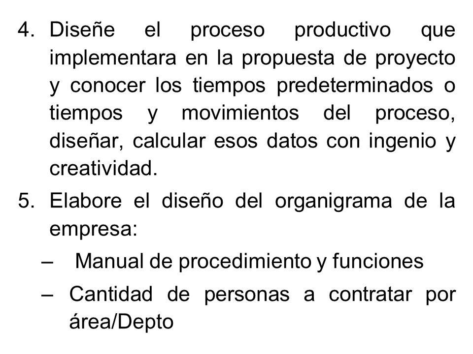 Diseñe el proceso productivo que implementara en la propuesta de proyecto y conocer los tiempos predeterminados o tiempos y movimientos del proceso, diseñar, calcular esos datos con ingenio y creatividad.