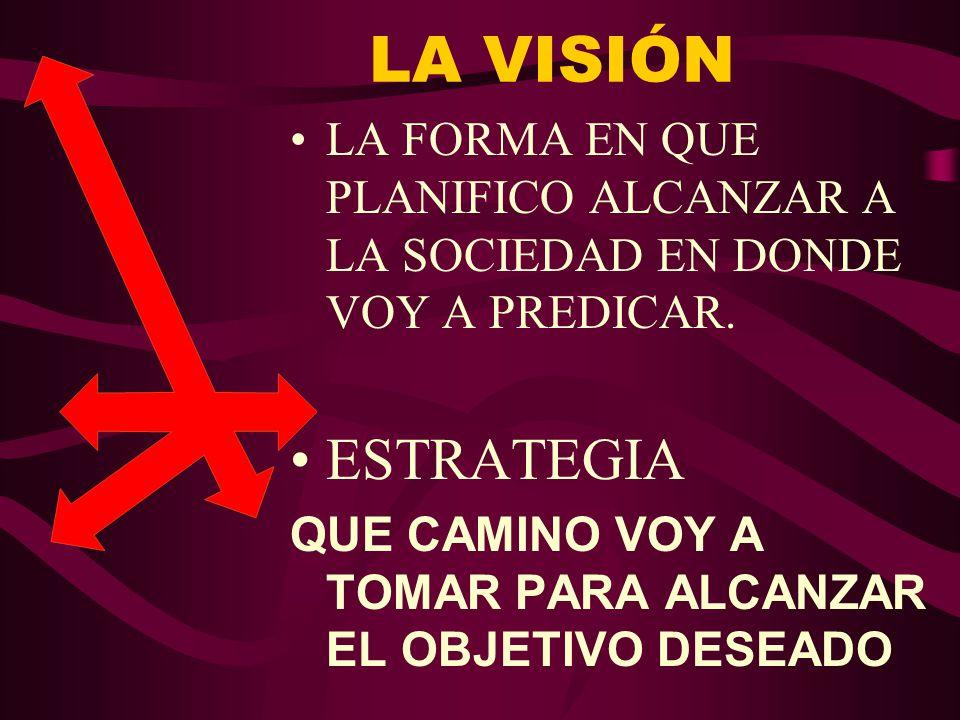 LA VISIÓN LA FORMA EN QUE PLANIFICO ALCANZAR A LA SOCIEDAD EN DONDE VOY A PREDICAR. ESTRATEGIA.