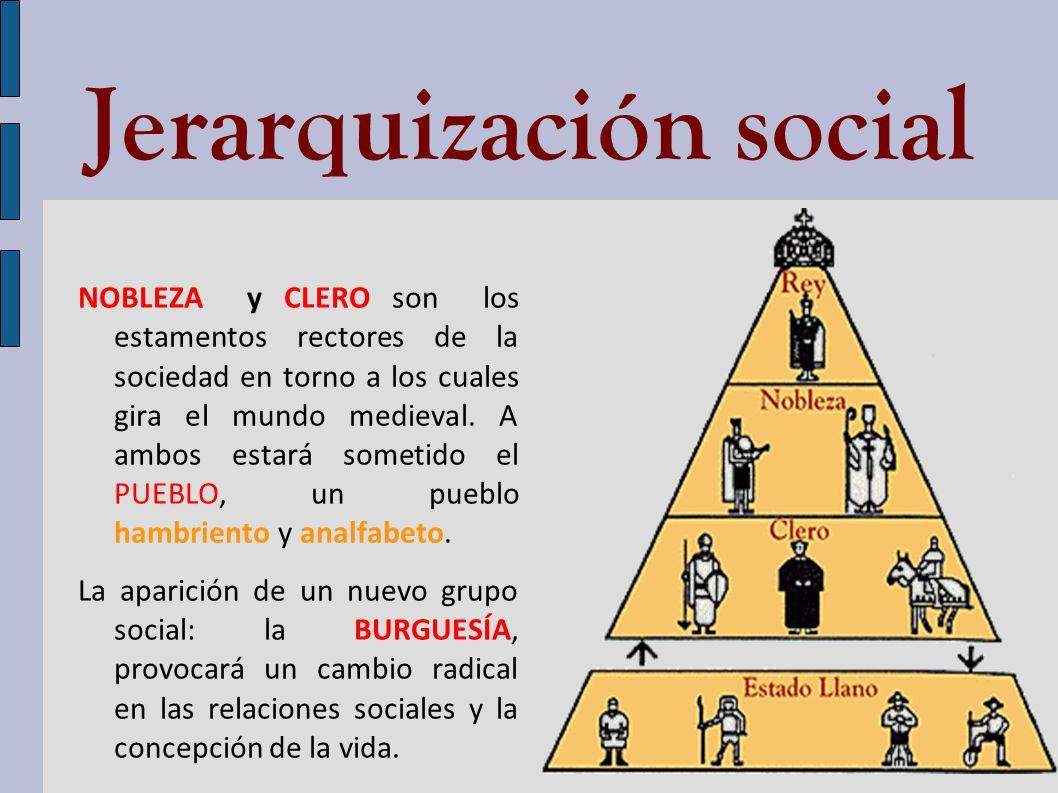 Jerarquización social