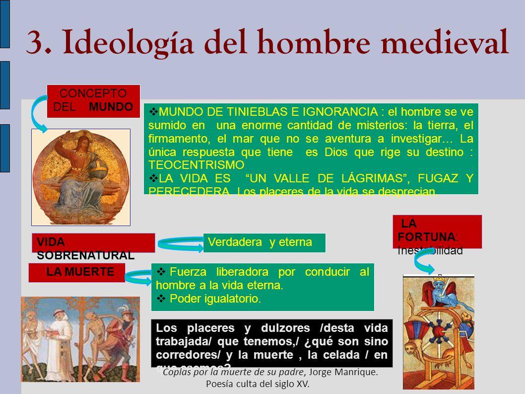 3. Ideología del hombre medieval