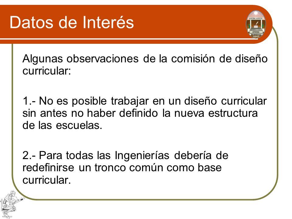 Datos de Interés Algunas observaciones de la comisión de diseño curricular: