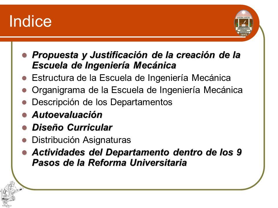 Indice Propuesta y Justificación de la creación de la Escuela de Ingeniería Mecánica. Estructura de la Escuela de Ingeniería Mecánica.