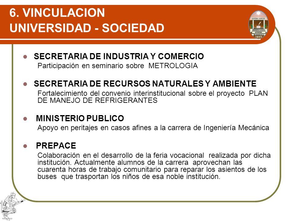 6. VINCULACION UNIVERSIDAD - SOCIEDAD