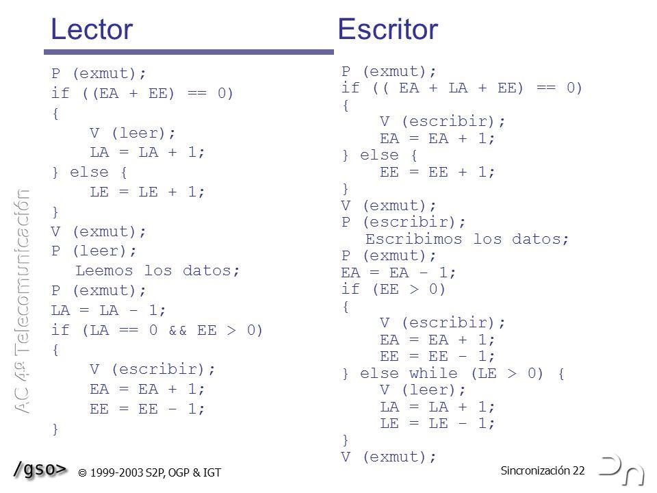 Lector Escritor P (exmut); if ((EA + EE) == 0) { V (leer);