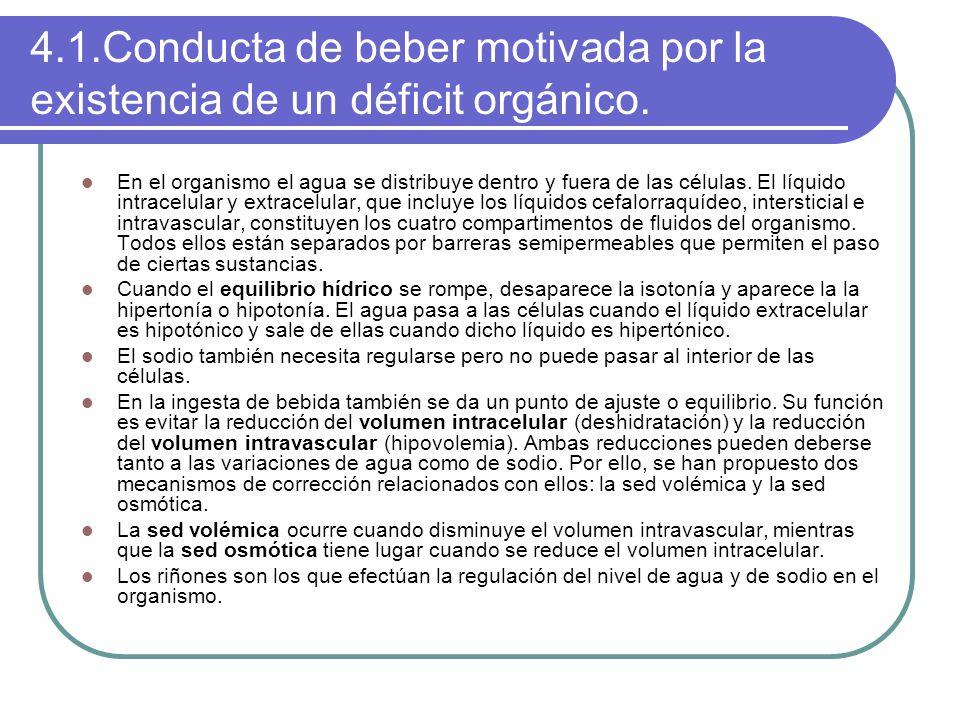 4.1.Conducta de beber motivada por la existencia de un déficit orgánico.