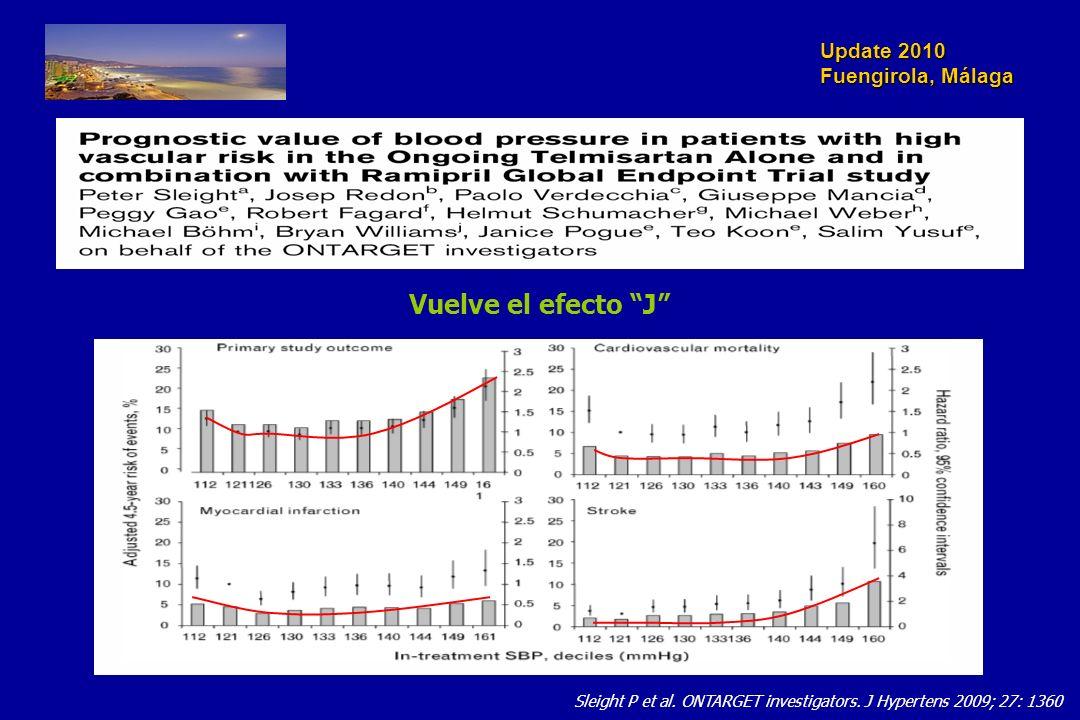 Vuelve el efecto J Sleight P et al. ONTARGET investigators. J Hypertens 2009; 27: 1360