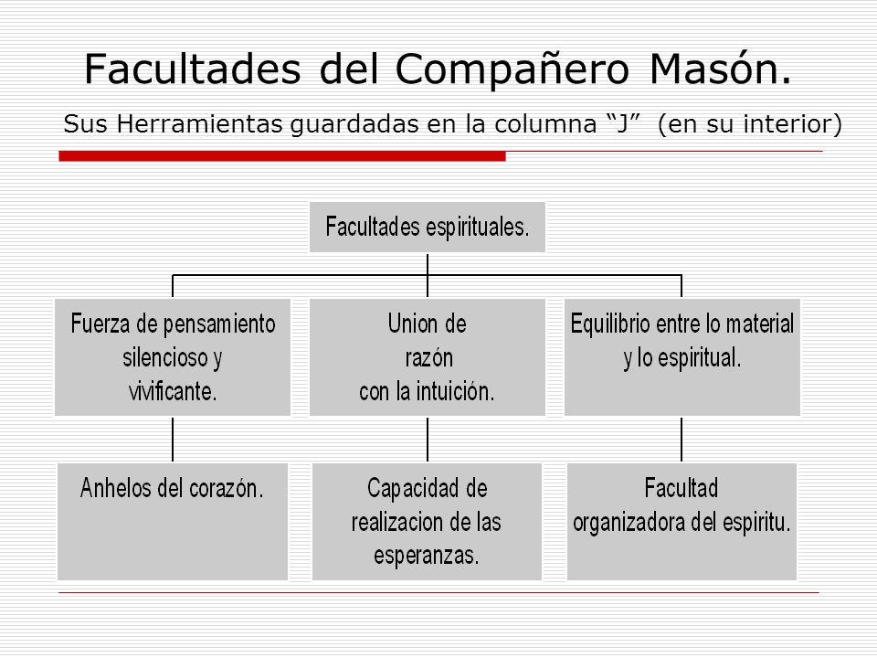 Facultades del Compañero Masón