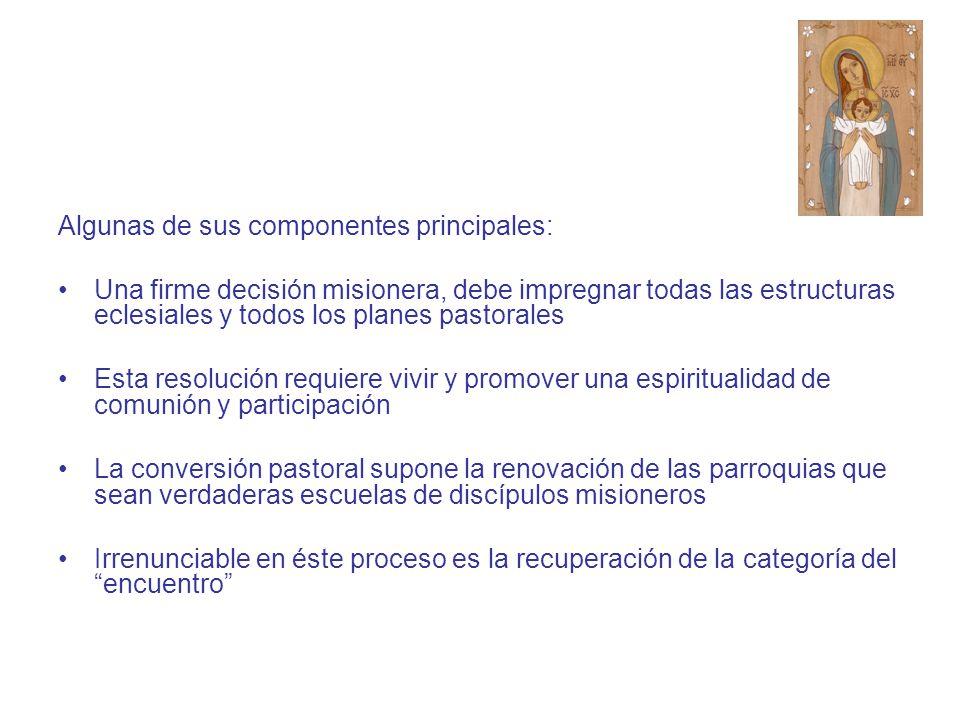 Algunas de sus componentes principales: