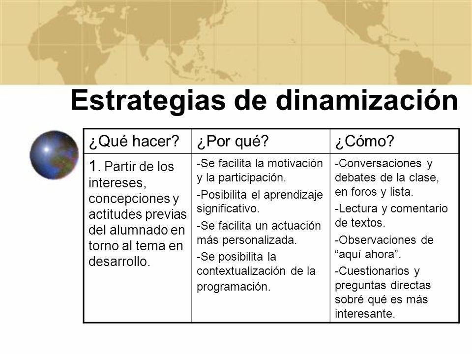 Estrategias de dinamización