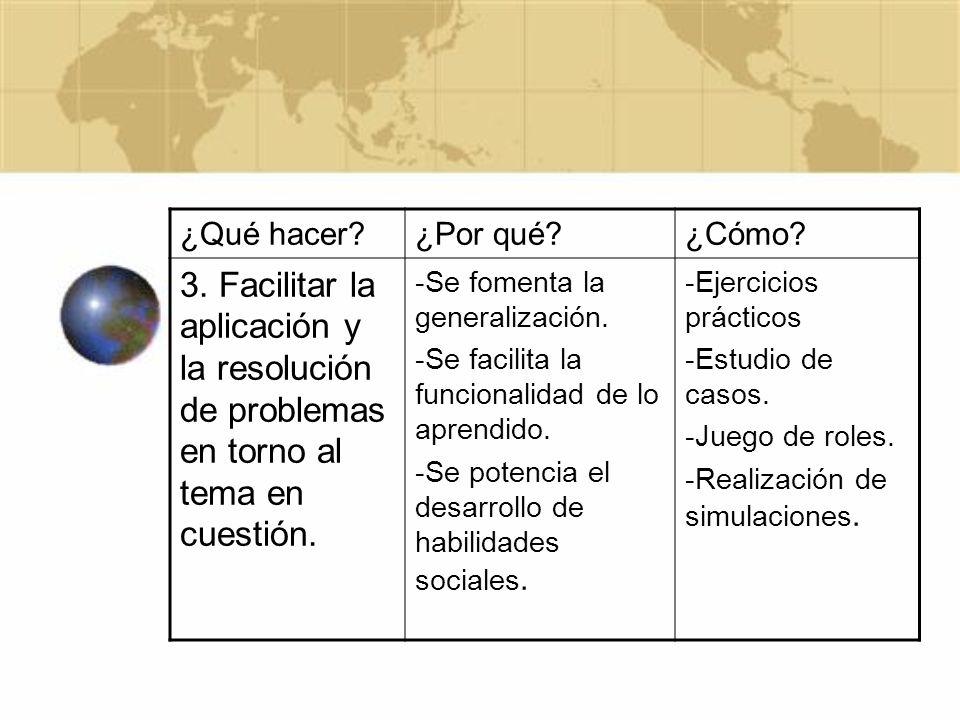 ¿Qué hacer ¿Por qué ¿Cómo 3. Facilitar la aplicación y la resolución de problemas en torno al tema en cuestión.