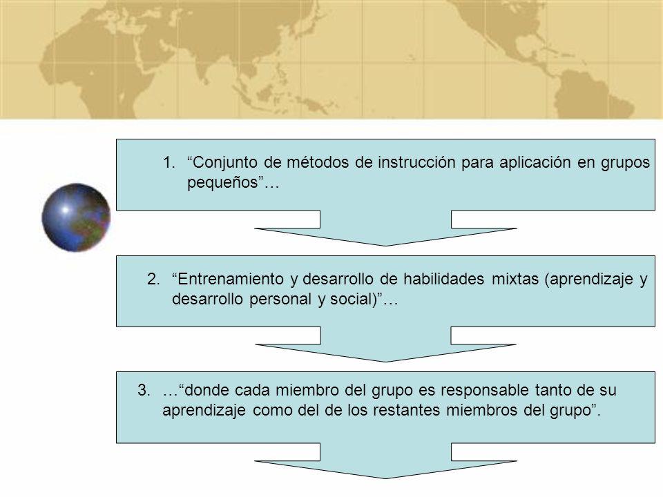 Conjunto de métodos de instrucción para aplicación en grupos pequeños …
