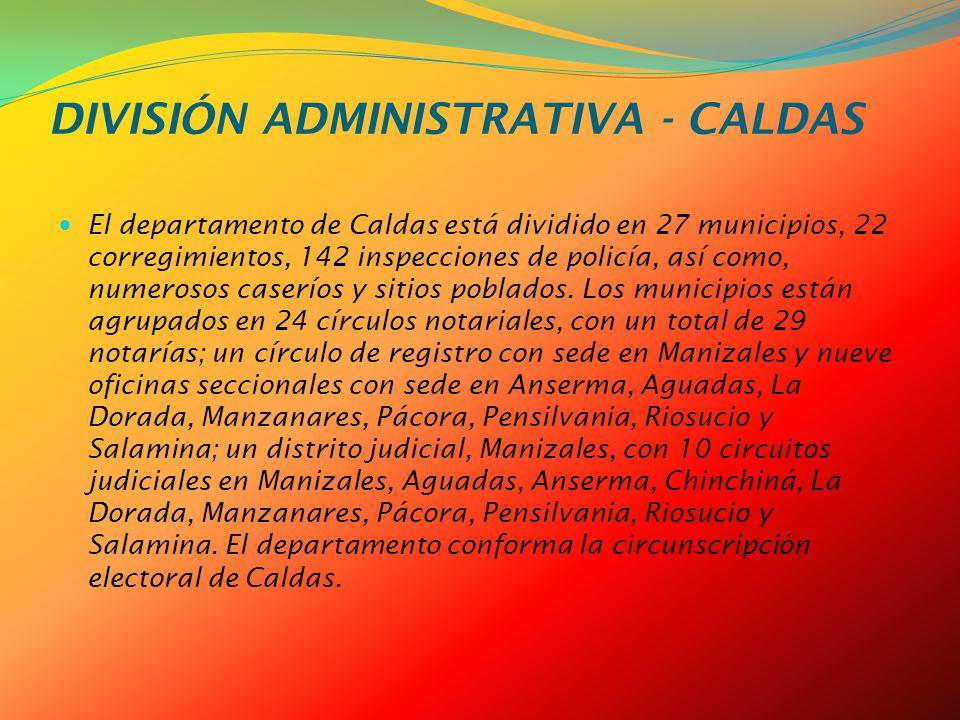 DIVISIÓN ADMINISTRATIVA - CALDAS