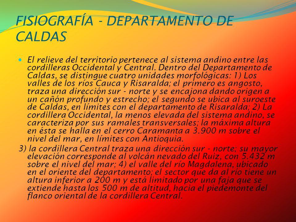 FISIOGRAFÍA - DEPARTAMENTO DE CALDAS