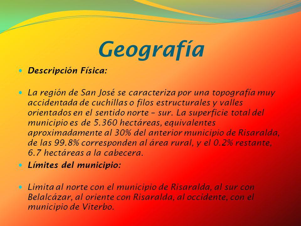 Geografía Descripción Física: